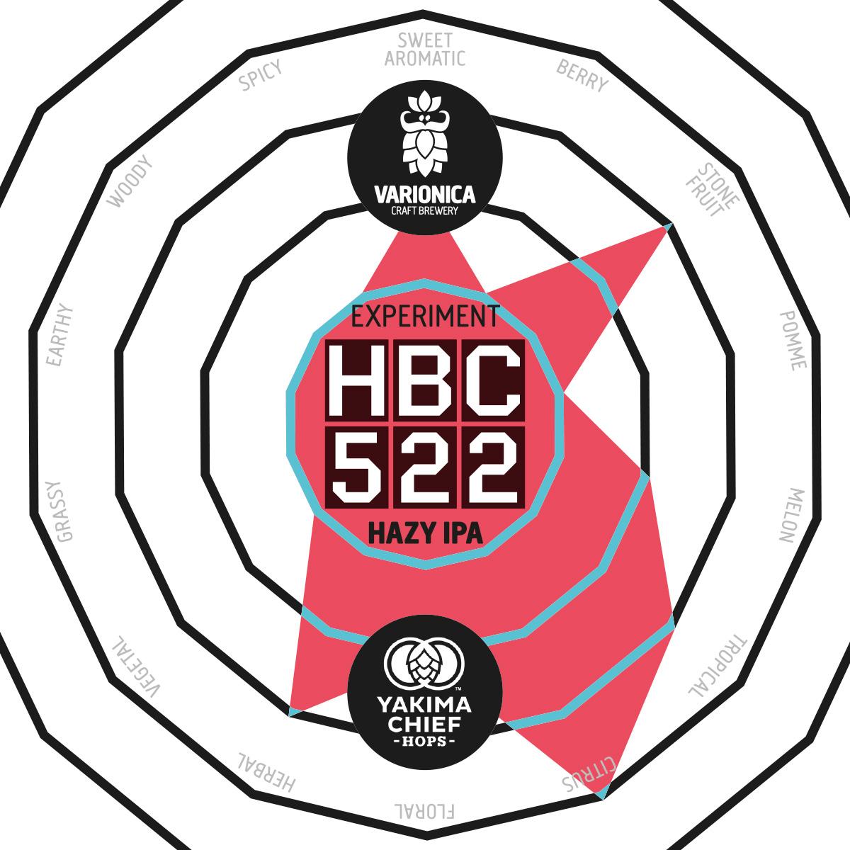 HBC 522